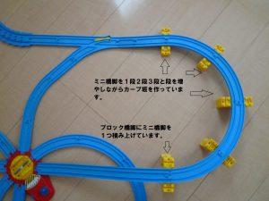 転車台のレイアウトの説明